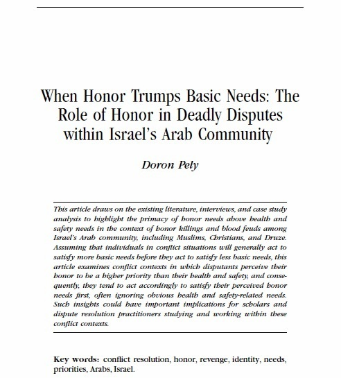 When Honor Trumps Basic Needs: The Role of Honor in Deadly Disputes Within Israel's Arab Community